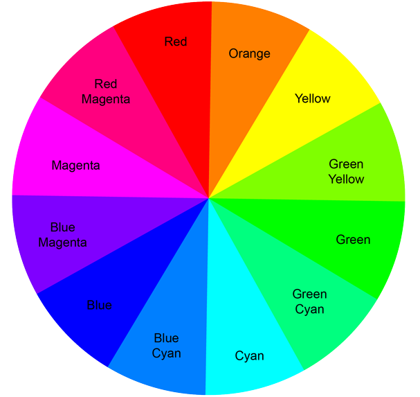RGBColourWheel